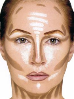 Моделируем лицо